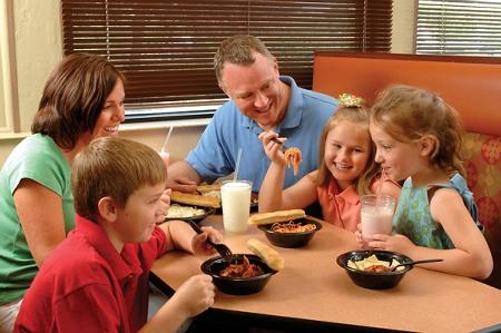 Child Friendly Restaurants Near Palace Theatre Manchester